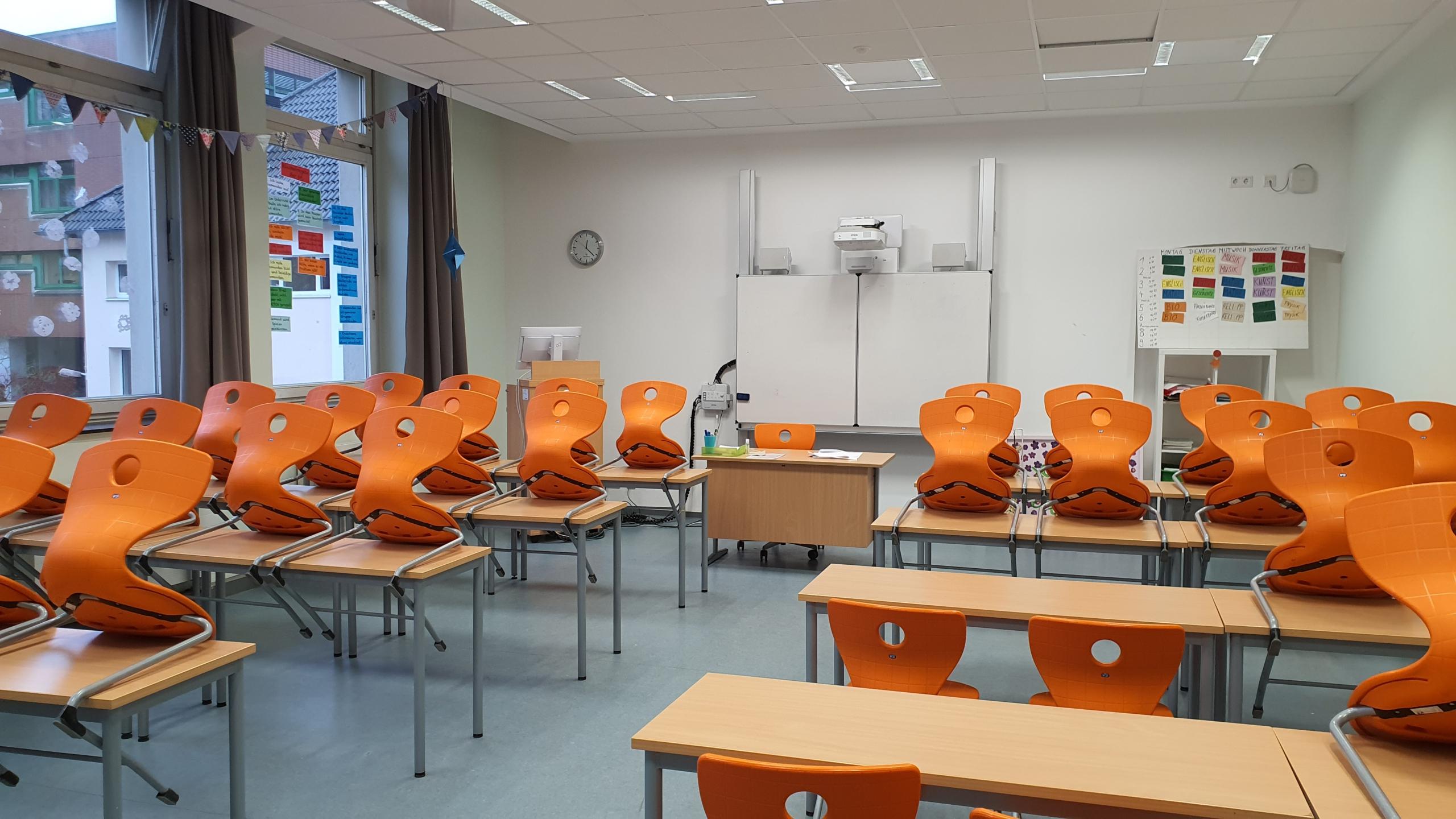 Anmeldungen Klasse 5 zum Schuljahr 2021/22